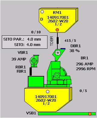 Sa6 1